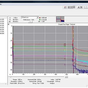 Networks software OTDR trace analysis on a PC