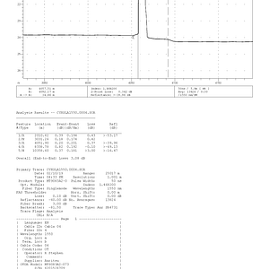 OTDR trace showing a zoomed in connector reflection spike and the simple event table